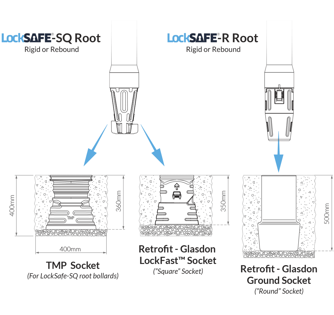 Locksafe TMP alternative to Glasdon root drawing